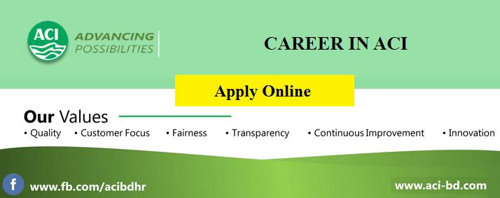 ACI Ltd Job Circular