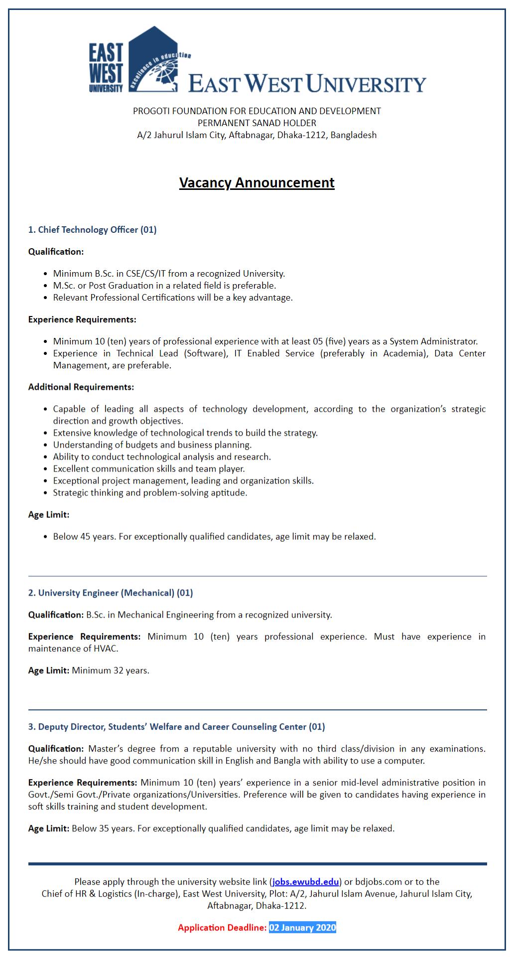 EWUBD Job Circular