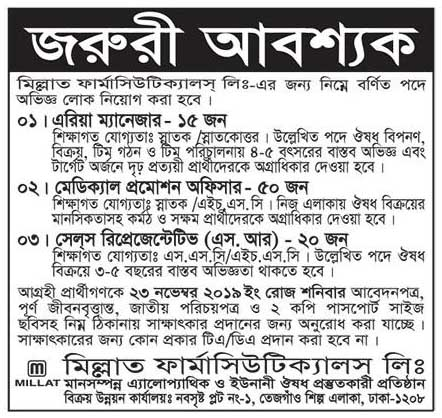 Millat Chemical Company Limited Job Circular