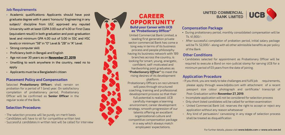 UCB Job Circular