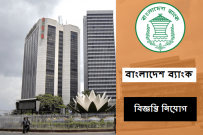 Bangladesh Bank Job Circular 2021 | Deadline: March 14, 2021 [BD Jobs]
