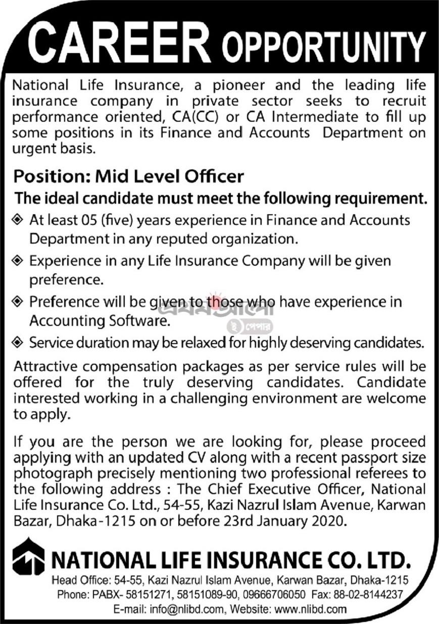 NLIBD Job Circular